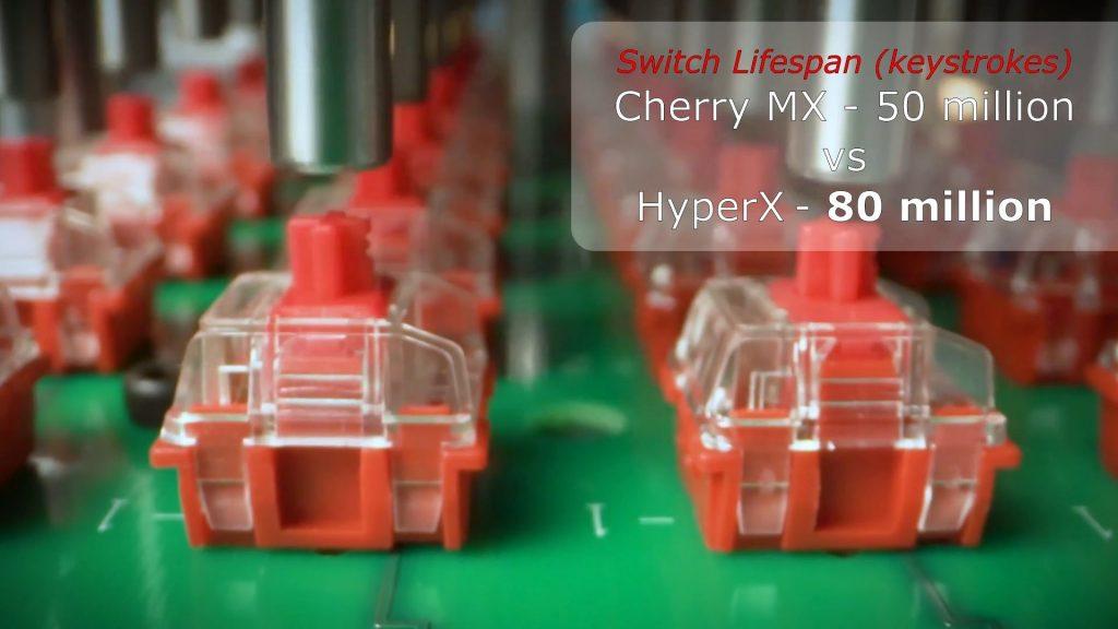 Switch Lifespan - 80 Million keystrokes