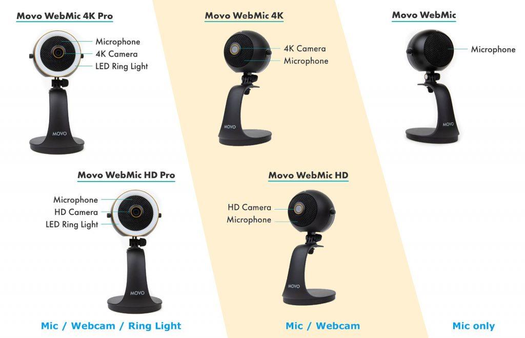 Movo WebMic Lineup